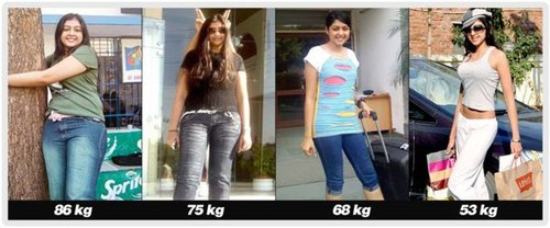 Sapana Vyas weight Loss